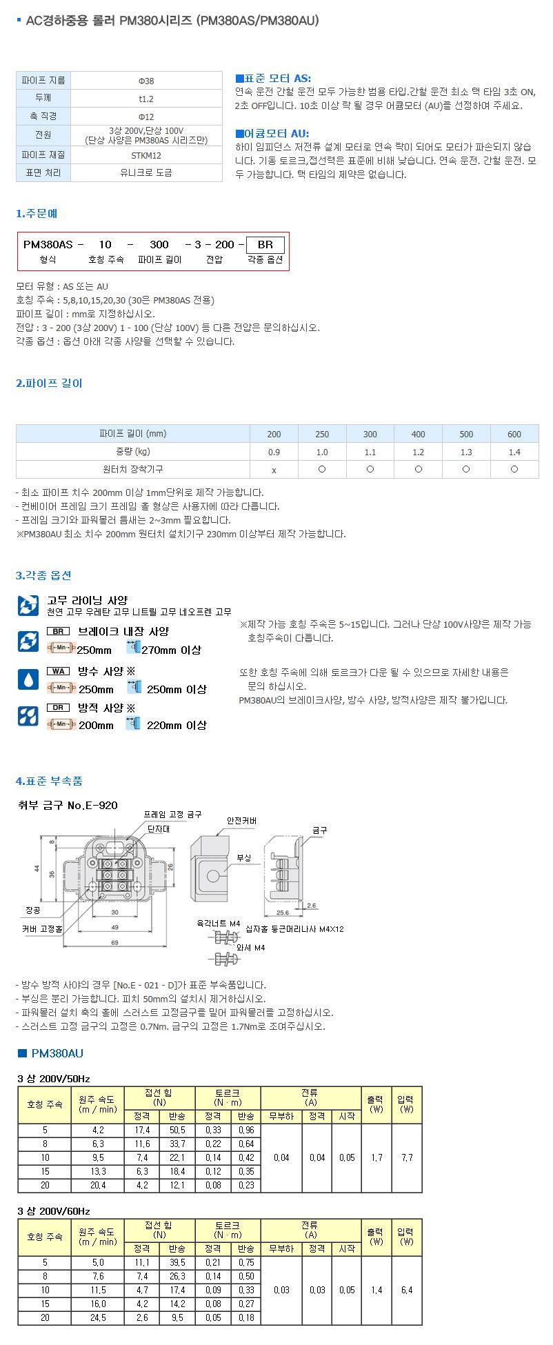 (주)은현산업 AC경하중용 롤러 PM380시리즈 PM380AU