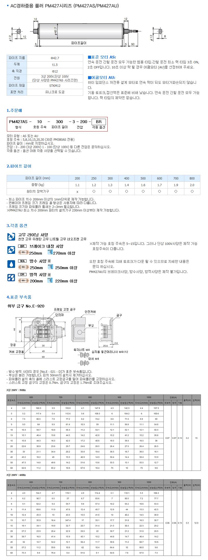 (주)은현산업 AC경하중용 롤러 PM427시리즈 PM427AS
