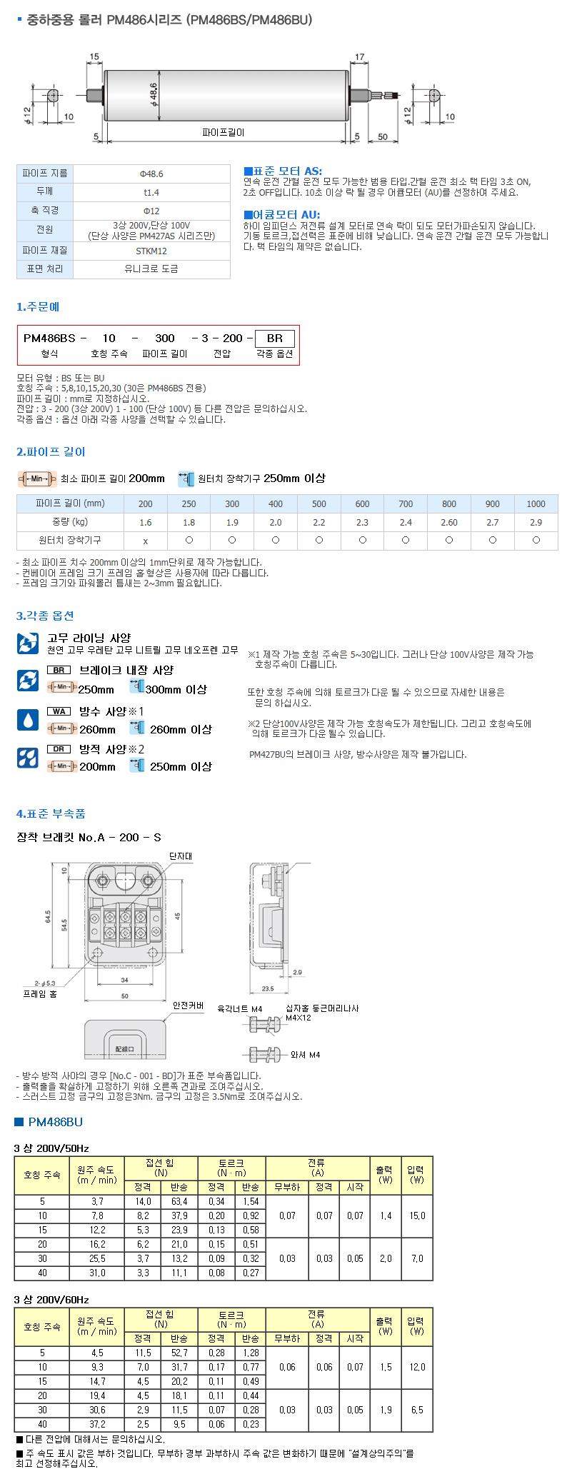 (주)은현산업 중하중용 롤러 PM486시리즈 PM486BU