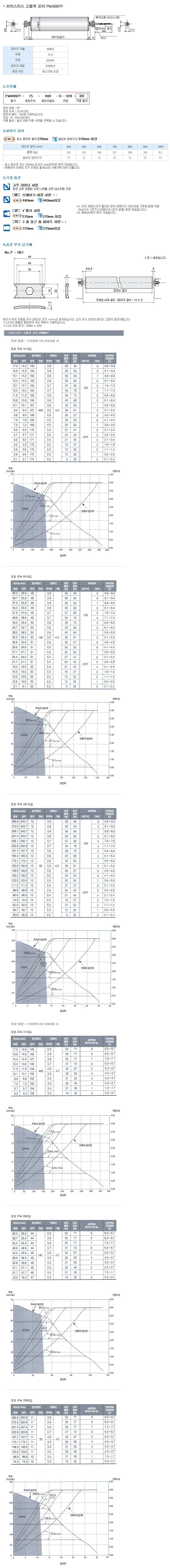 (주)은현산업 브러스리스 고출력 모터 PM486FP