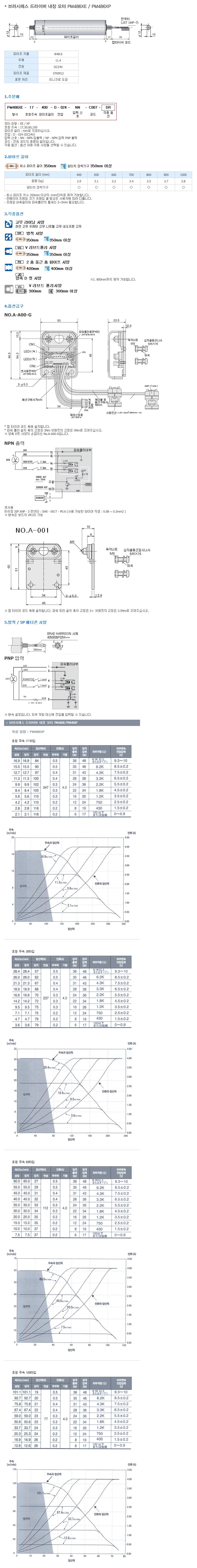 (주)은현산업 브러시레스 드라이버 내장 모터 PM486XP