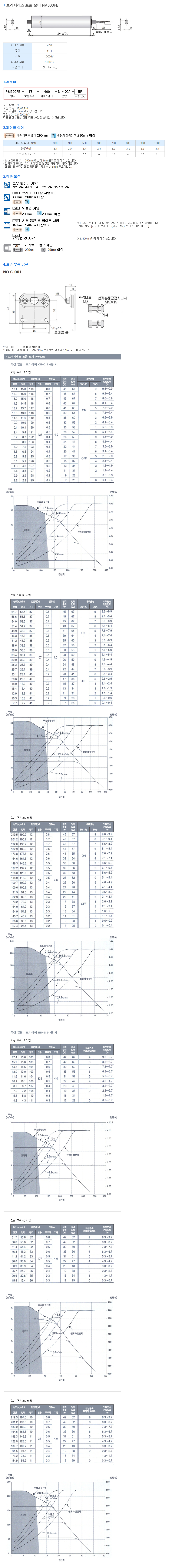 (주)은현산업 브러시레스 표준 모터 PM500FE