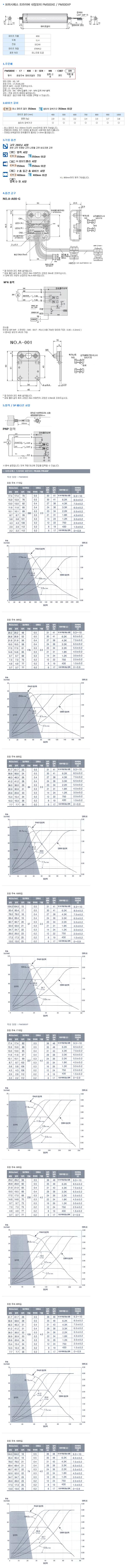 (주)은현산업 브러시레스 드라이버 내장모터 PM500XE