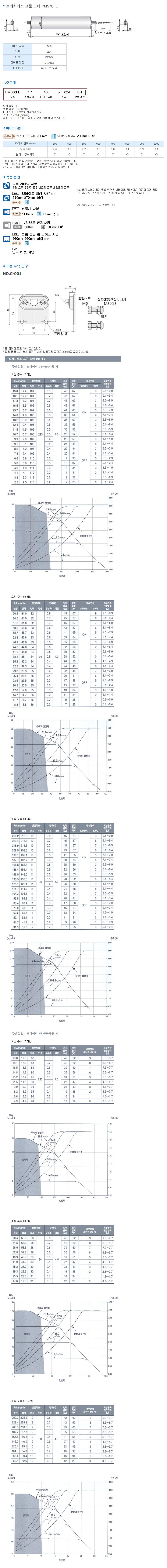 (주)은현산업 브러시레스 표준 모터 PM570FE