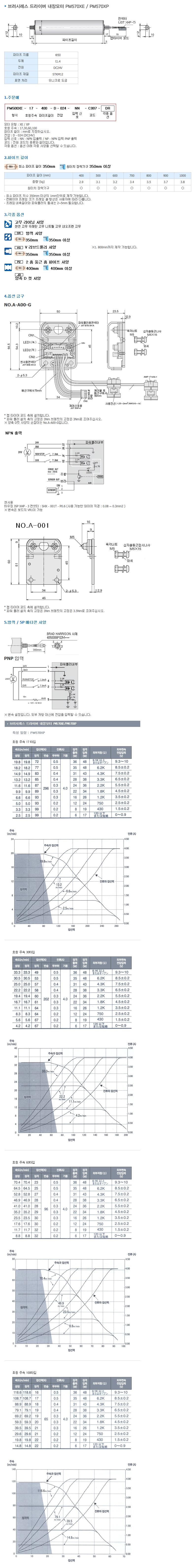 (주)은현산업 브러시레스 드라이버 내장모터 PM570XP