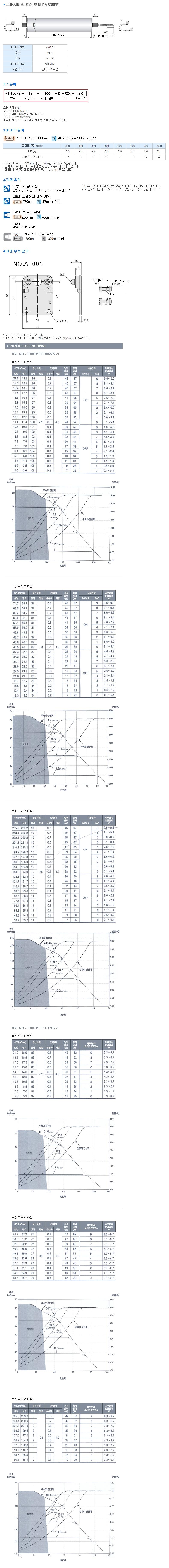 (주)은현산업 브러시레스 표준 모터 PM605FE