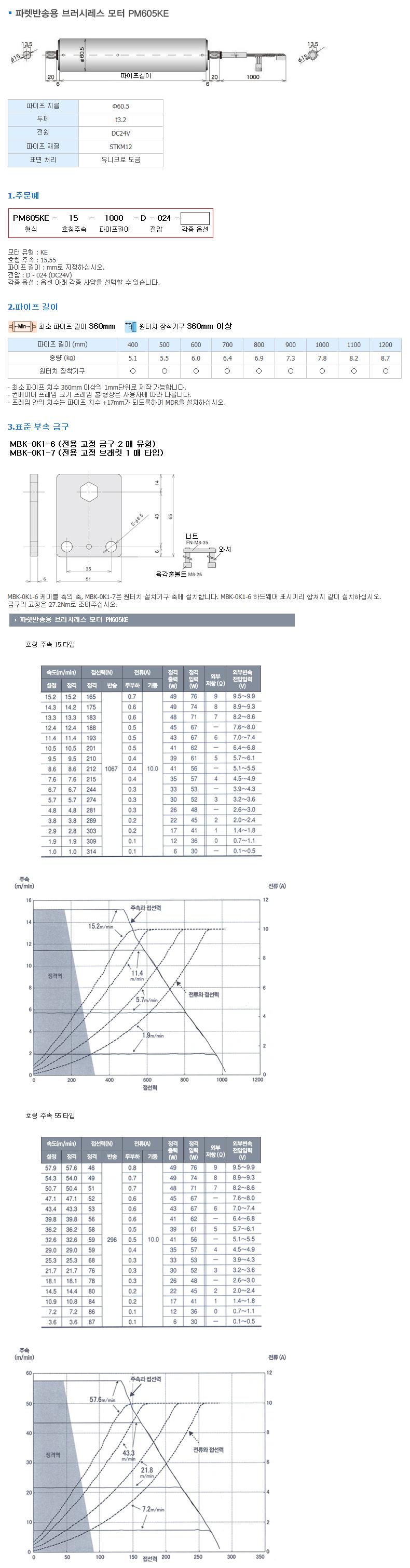 (주)은현산업 파렛반송용 브러시레스 모터 PM605KE