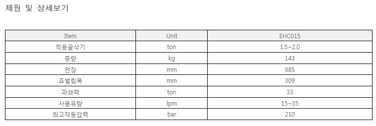 에버다임 반자동크러셔 EHC015