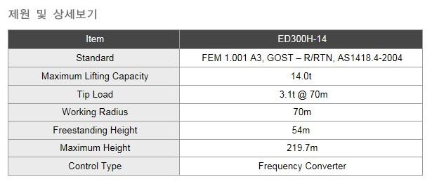 에버다임 타워 크레인 (해머헤드 타입) ED320H-14