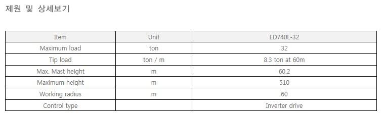 에버다임 타워 크레인 (러핑 타입) ED740L-32