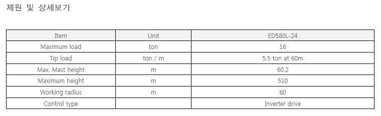 에버다임 타워 크레인 (러핑 타입) ED580L-24