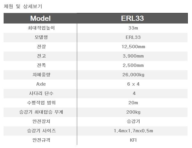에버다임 고가사다리차 ERL33