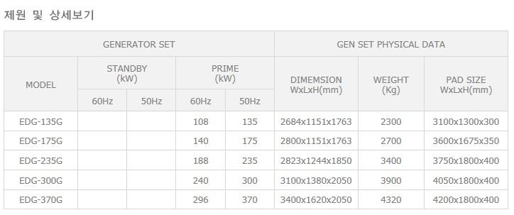 에버다임 두산가스엔진 G-Series