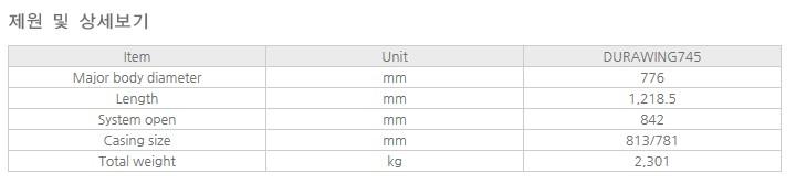 에버다임 DTH 함마용 확장비트 DURAWING745