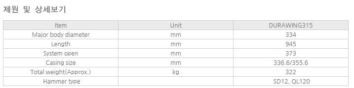 에버다임 DTH 함마용 확장비트 DURAWING315