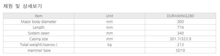 에버다임 DTH 함마용 확장비트 DURAWING280