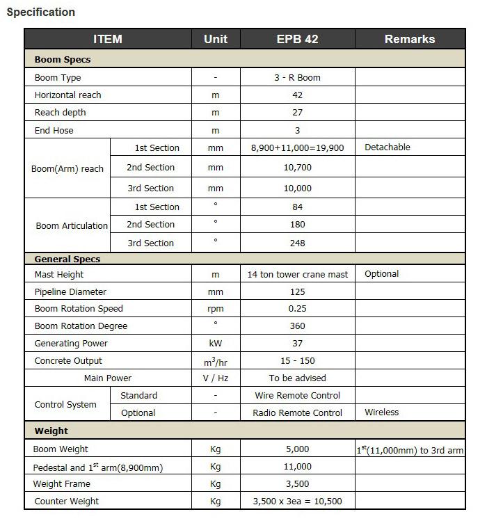 EVERDIGM Placing boom system EPB42