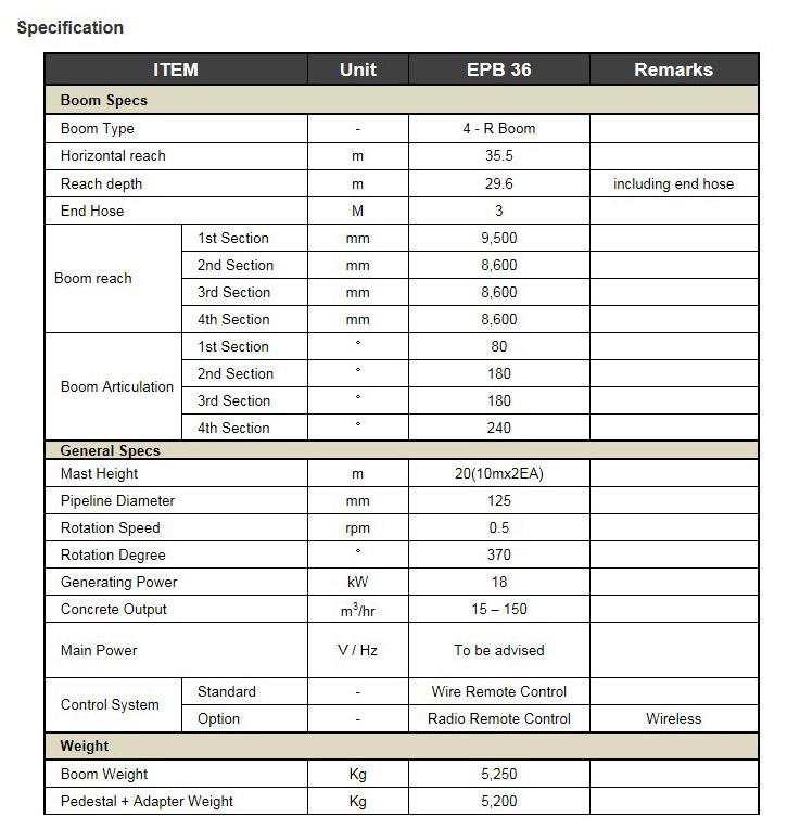 EVERDIGM Placing boom system EPB36