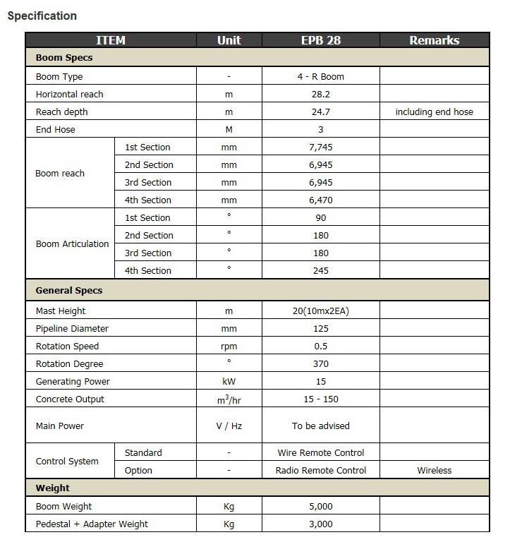 EVERDIGM Placing boom system EPB28