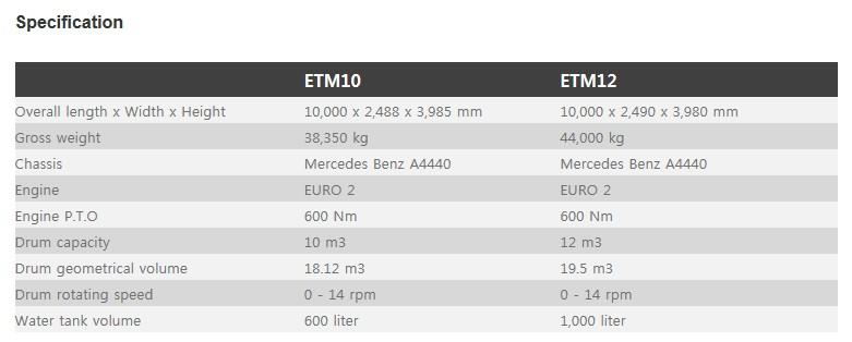 EVERDIGM Truck Mixer ETM12