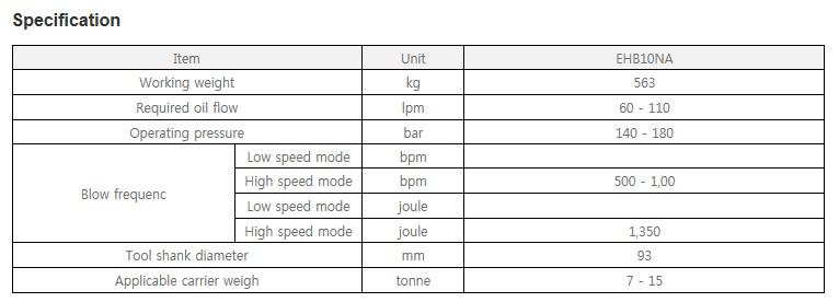 EVERDIGM Hydraulic Breaker (Top Mouting) EHB10NA
