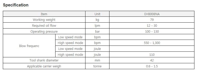 EVERDIGM Hydraulic Breaker (Top Mouting) EHB008NA