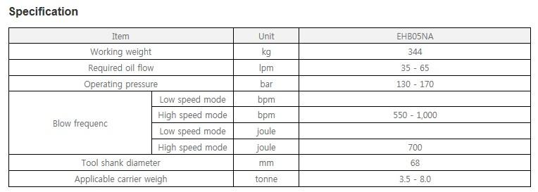 EVERDIGM Hydraulic Breaker (Top Mouting) EHB05NA
