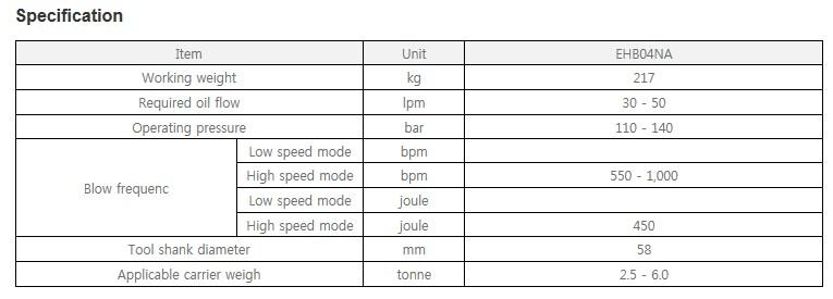 EVERDIGM Hydraulic Breaker (Top Mouting) EHB04NA