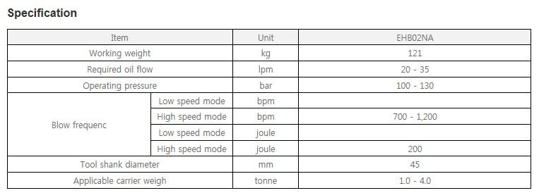 EVERDIGM Hydraulic Breaker (Top Mouting) EHB02NA