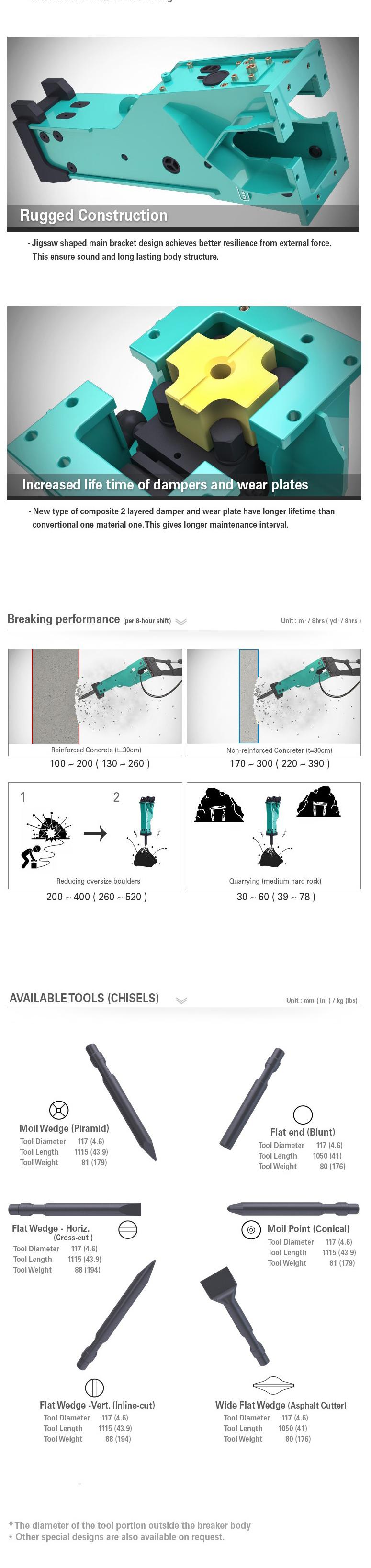 EVERDIGM Hydraulic Breaker (Box Housing) EHB17 2