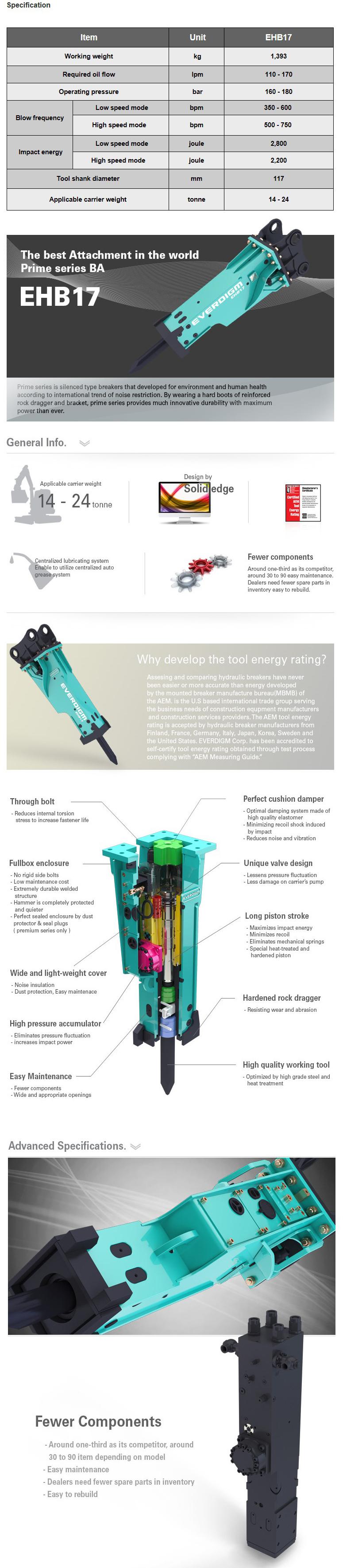 EVERDIGM Hydraulic Breaker (Box Housing) EHB17