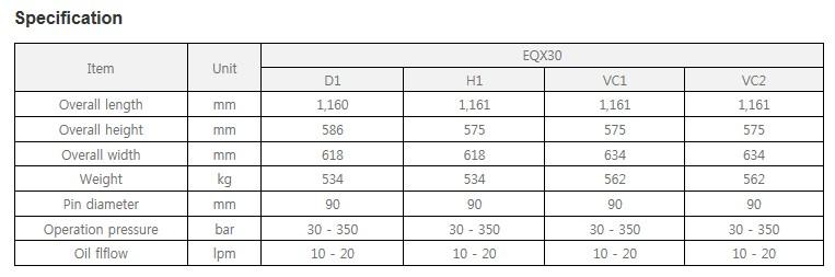 EVERDIGM Quickcoupler (Automatic-Detach Only) EQX30