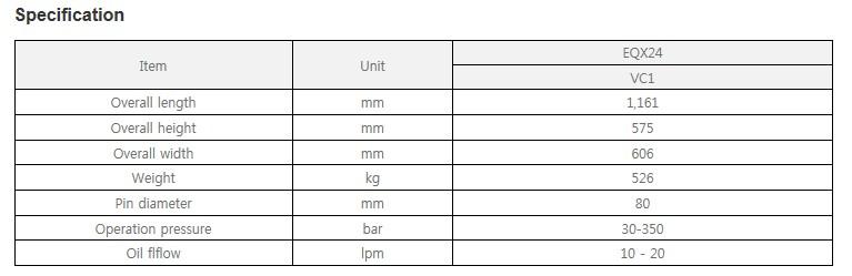EVERDIGM Quickcoupler (Automatic-Detach Only) EQX24