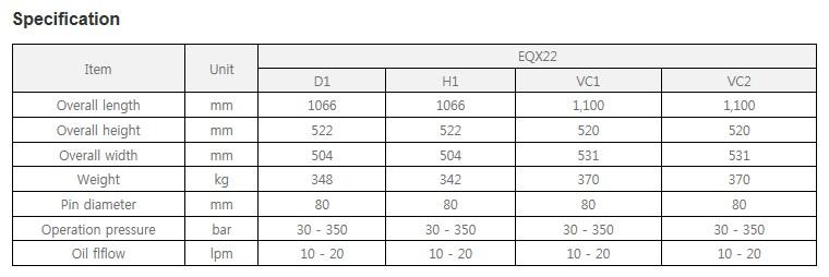 EVERDIGM Quickcoupler (Automatic-Detach Only) EQX22
