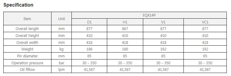 EVERDIGM Quickcoupler (Automatic-Detach Only) EQX14