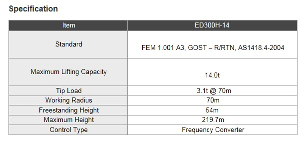EVERDIGM Tower Cranes (Hammer Head Type) ED300H-14