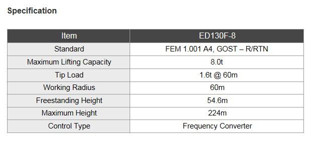 EVERDIGM Tower Cranes (Flat top type) ED130F-8