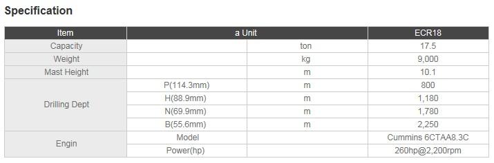EVERDIGM Core Drill Rigs ECR18
