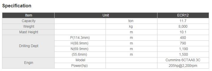 EVERDIGM Core Drill Rigs ECR12