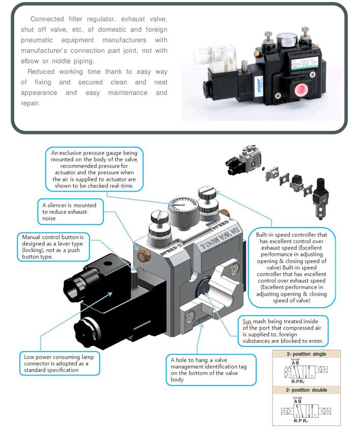 Kosaplus Special Solenoid valve (YOON SOL) YN Series