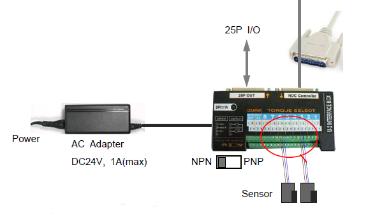 Sehan Electools U-2 Interface Box