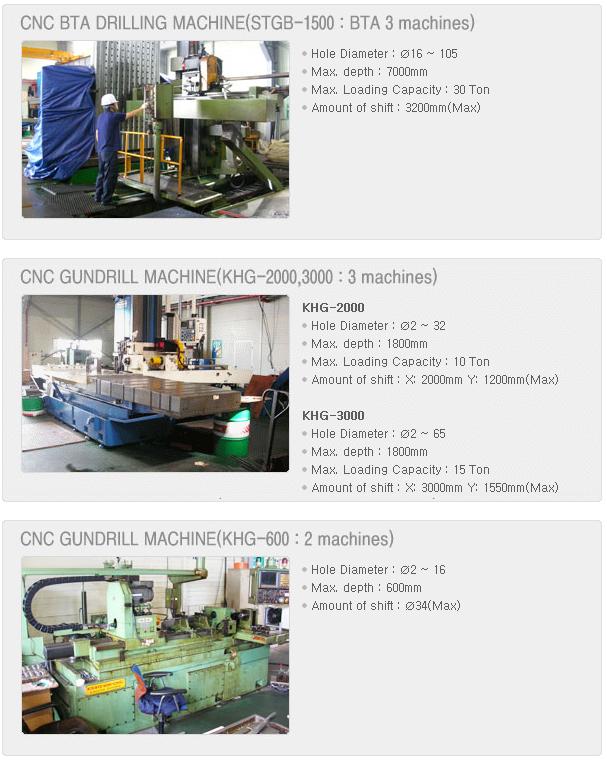 Dongsan Equipment