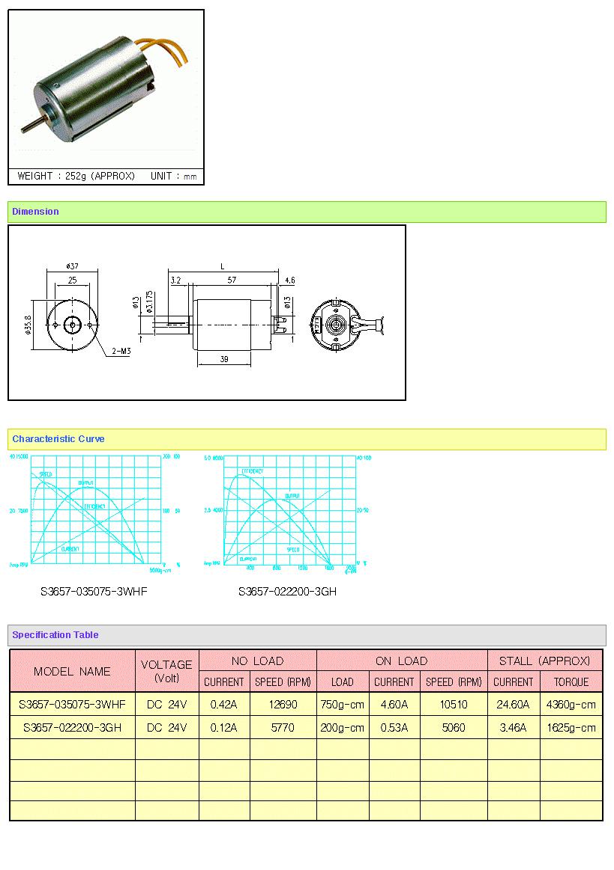 KOREA I.G Motor  S3657 Series B