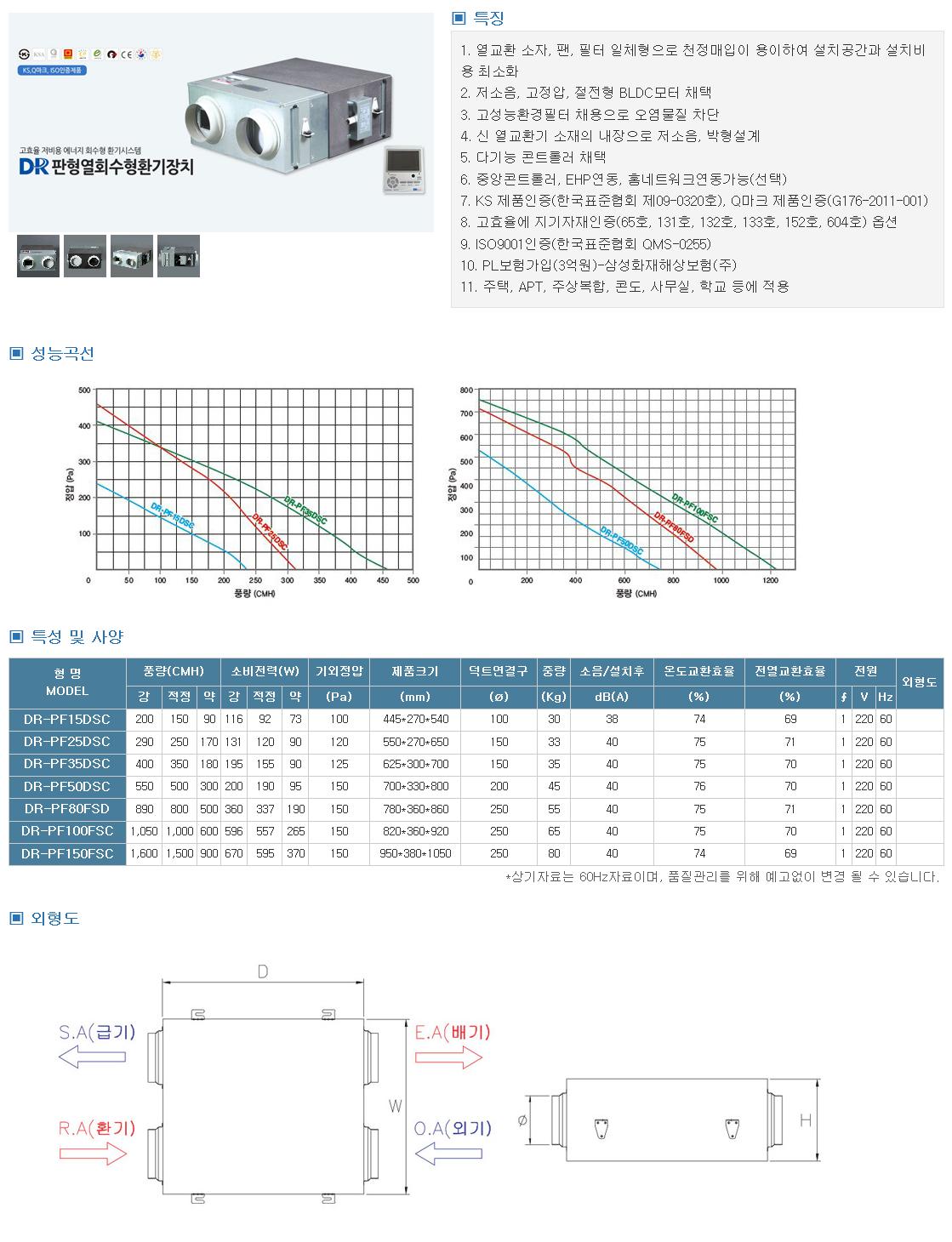 대륜산업 DR 판형 열회수형 환기장치(KS형) DR-PF Series 1
