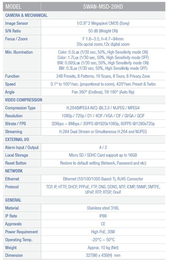 Camlux Camera SWAN-MSD-20HD-IP 1