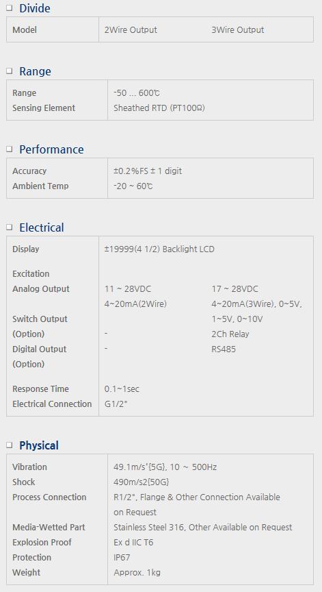 Sensor System Technology Digital Temperature Transmitter for External Power TIG