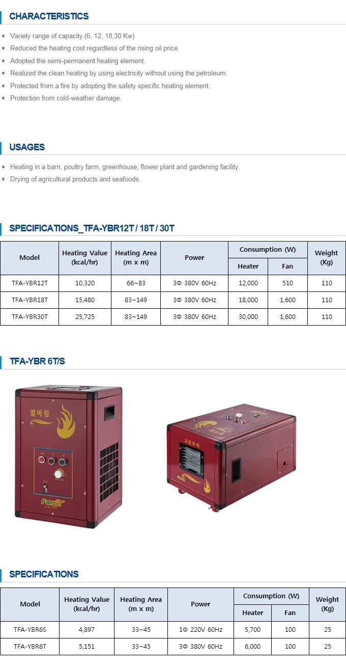 FANZIC Hot Air Blower TFA-YBR Series