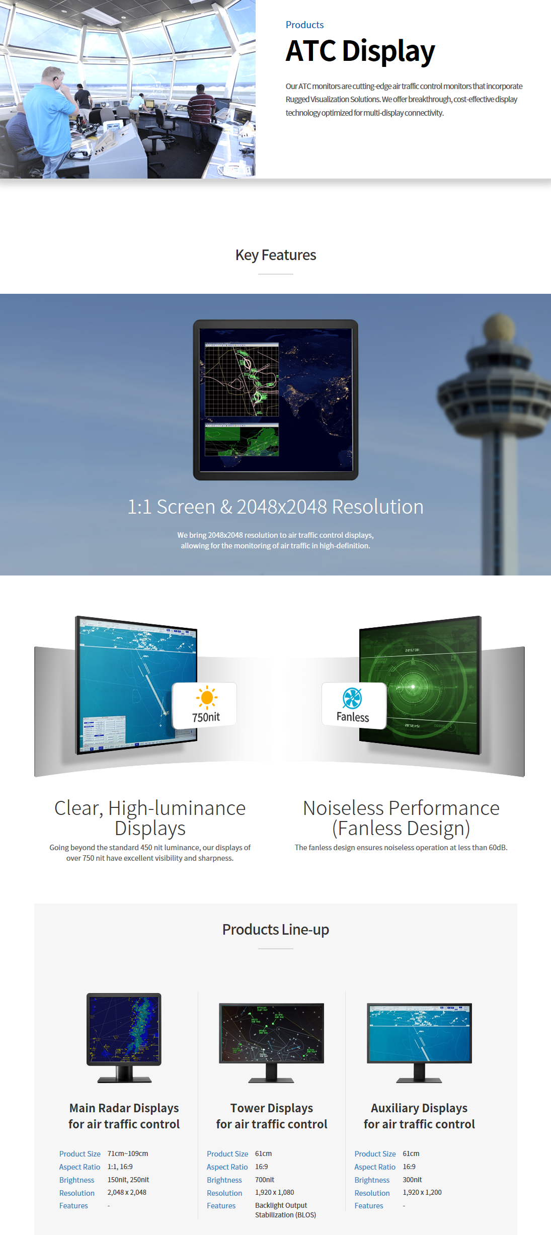 Kortek ATC Display