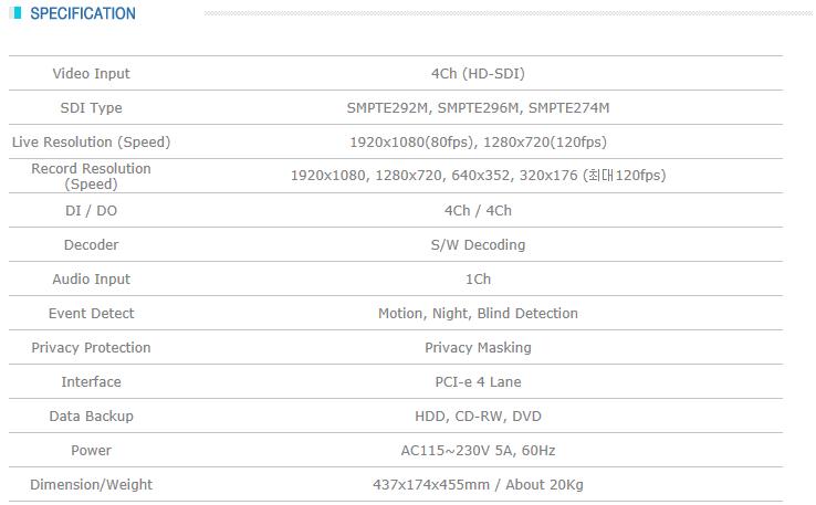 Secuinfo HD-SDI DVR System Sentry 9004HD
