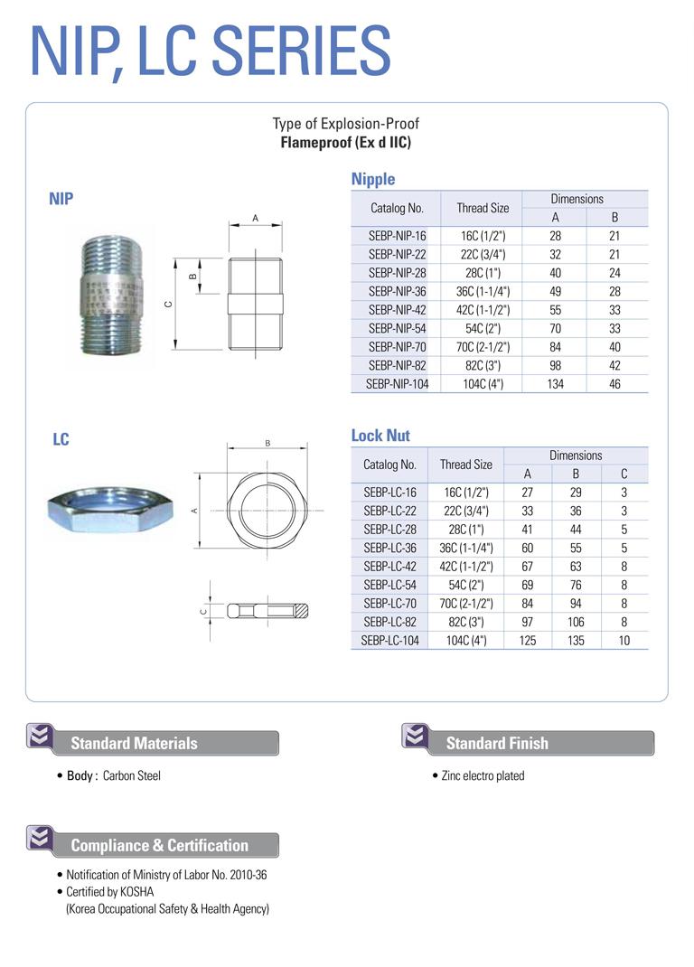 Samik Explosi Onproof Elxctric  NIP/LC Series